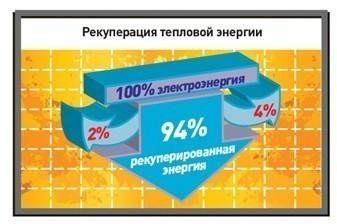 Винтовые компрессоры серии AirStation производительностью до 13,8 м3/мин